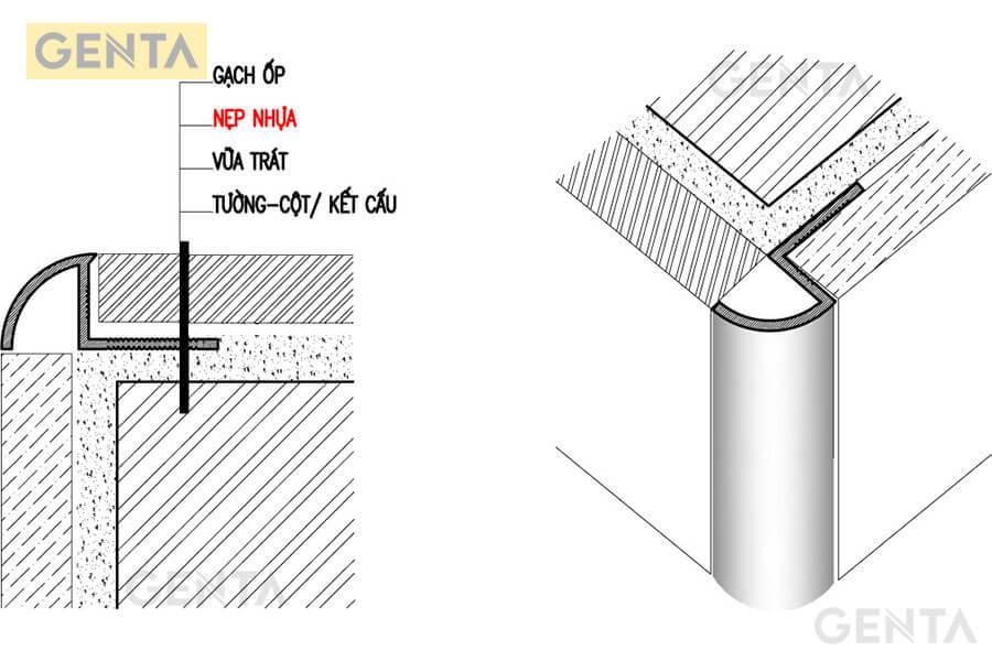 Hình ảnh mô phỏng nẹp bo tròn T-12 (W)
