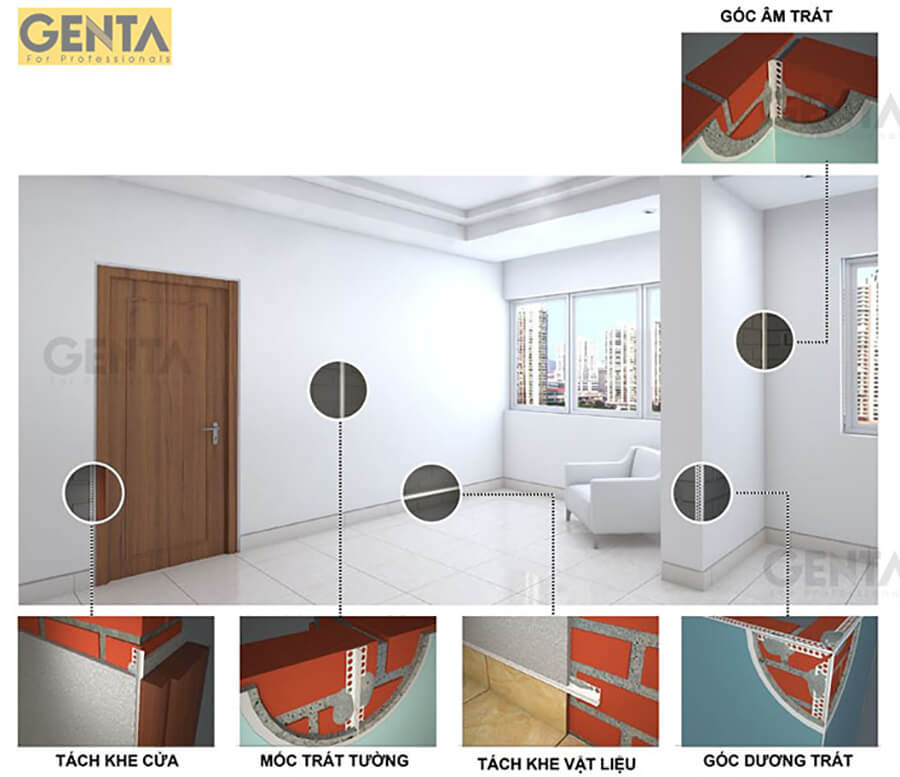 ứng dụng của nẹp Genta