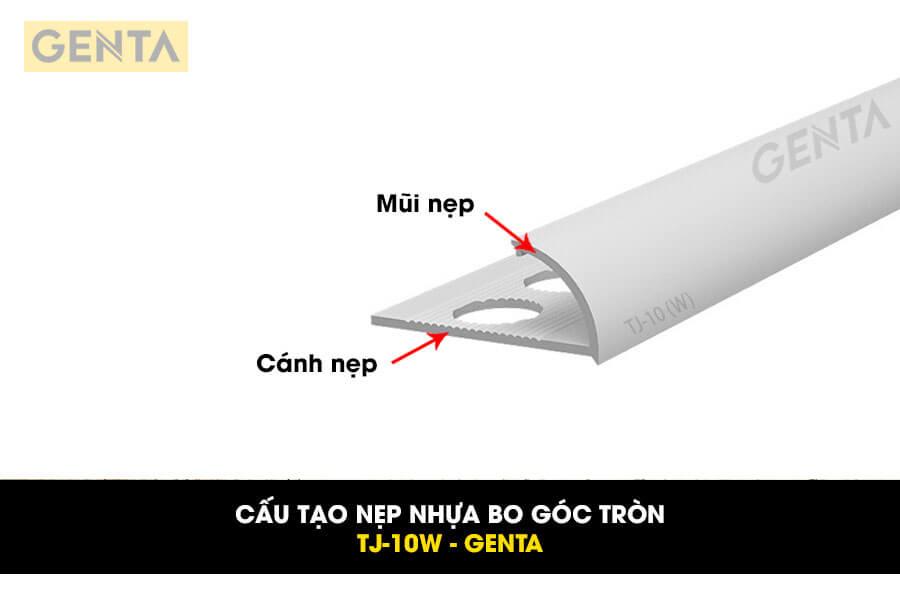Cấu tạo nẹp nhựa bo góc tròn TJ-10 (W)